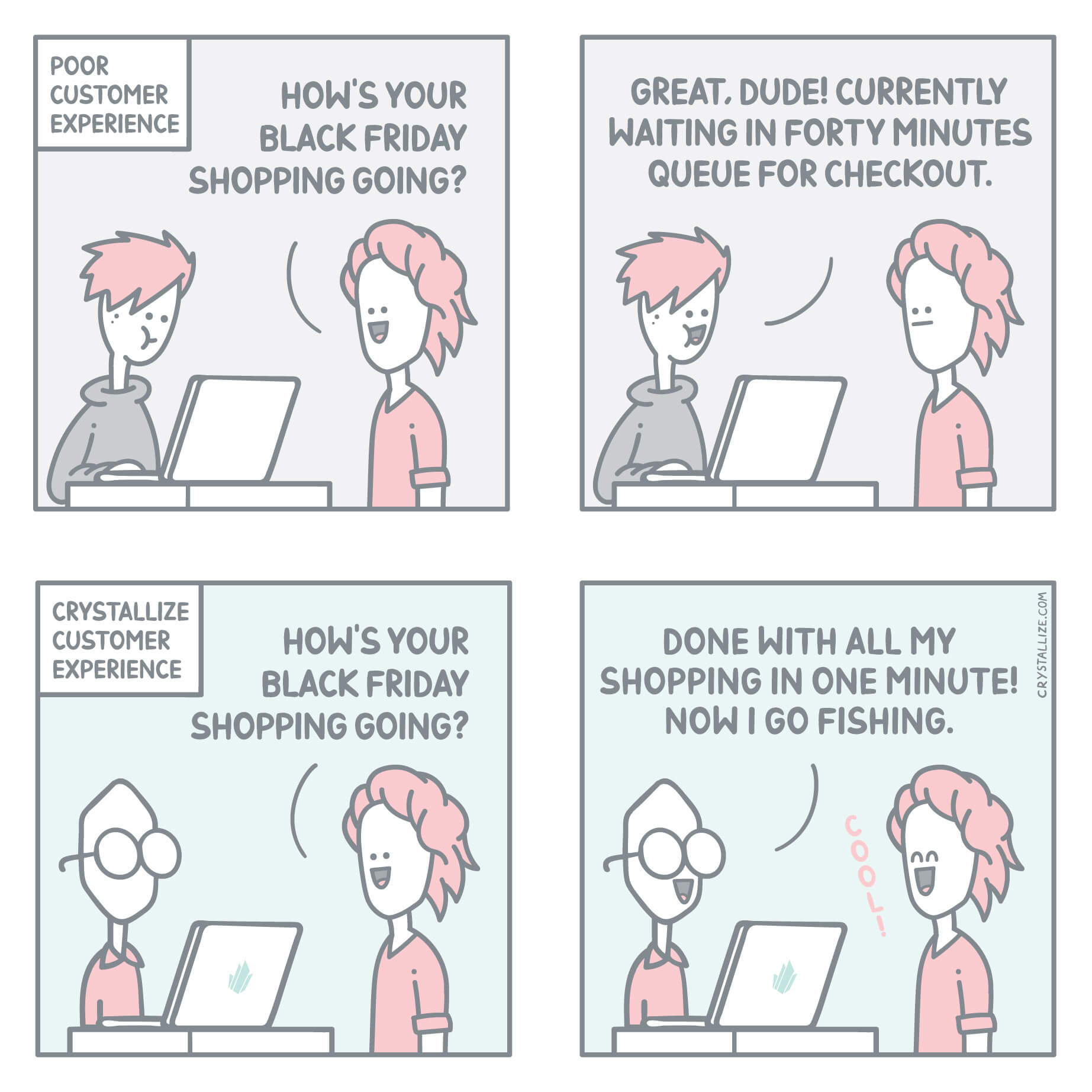 Online Shopping Experiences