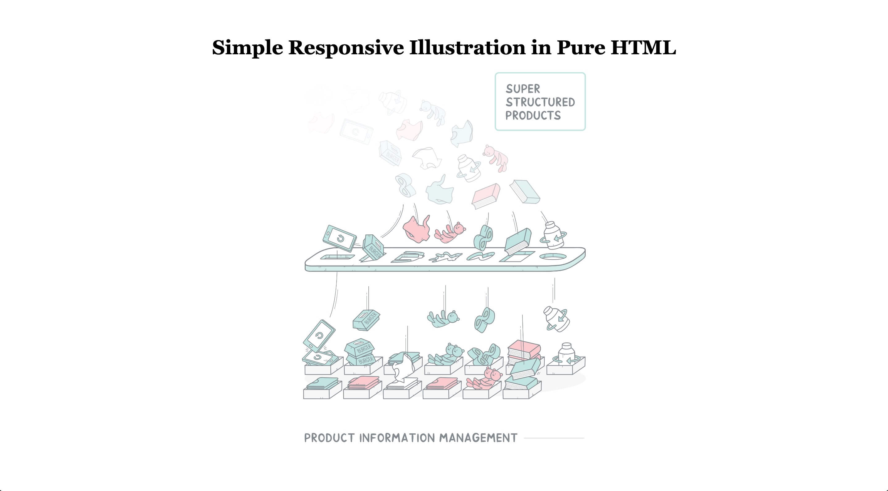 Responsive illustration