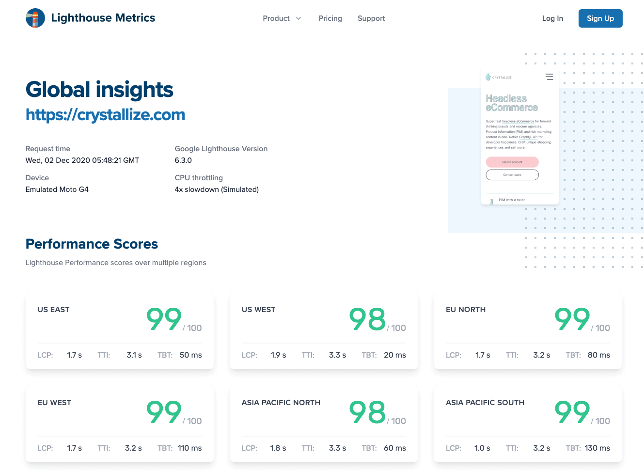 Global lighthouse metrics screenshot