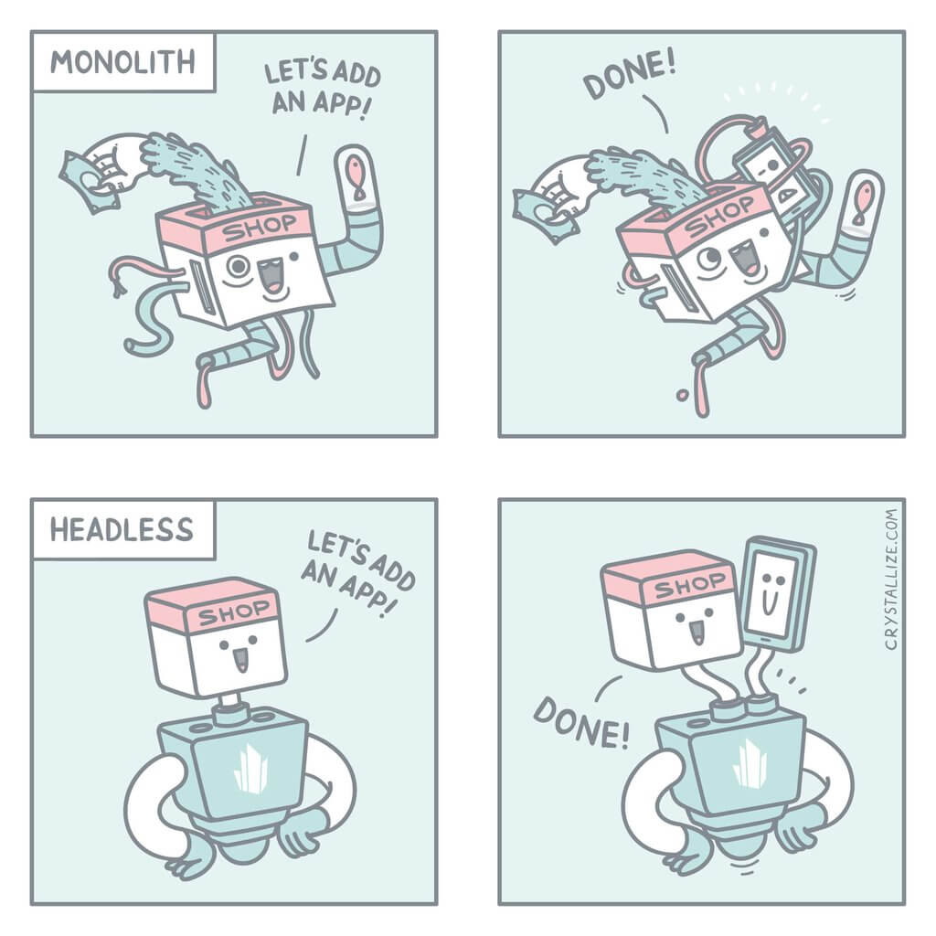 Headless ecommerce vs monolithic ecommerce
