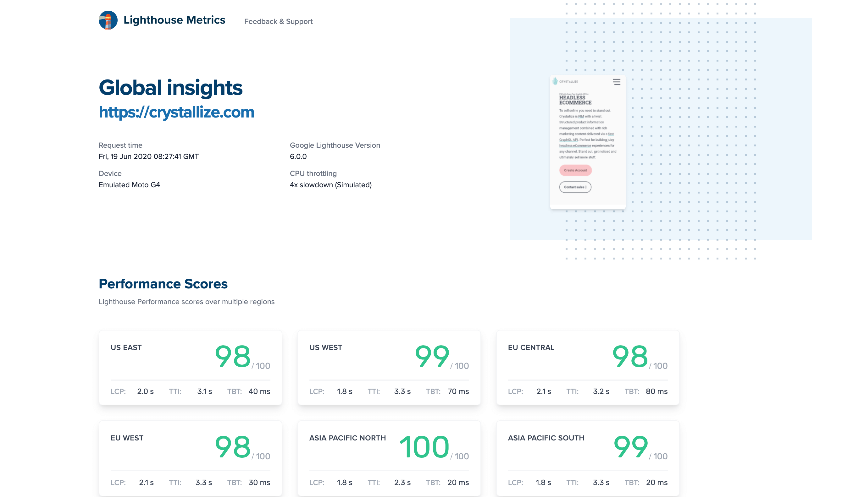 Global site speed measured with Lighthouse metrics